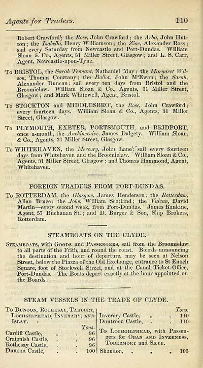 734) - Scottish Post Office Directories > Towns > Glasgow > 1828