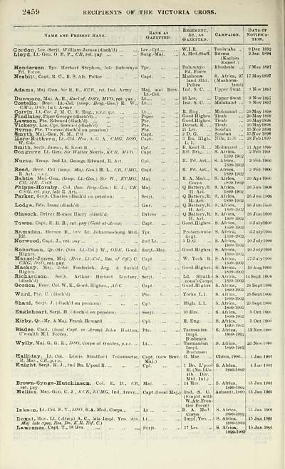 960) - Army lists > 1913-1919 - Quarterly Army Lists (First