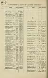 Thumbnail of file (182)