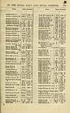 Thumbnail of file (189)