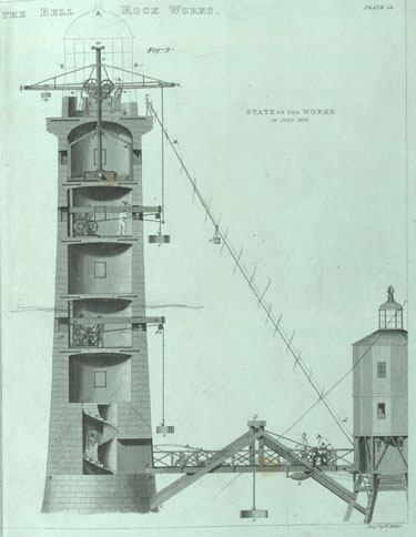 1824 The Bell Rock Lighthouse